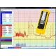 Gigahertz-Solutions, Medidor de baja frecuencia 3D NFA1000, Medidor de campos electricos y magnéticos de baja frecuencia tridime